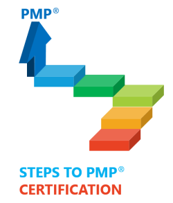 Steps to PMP